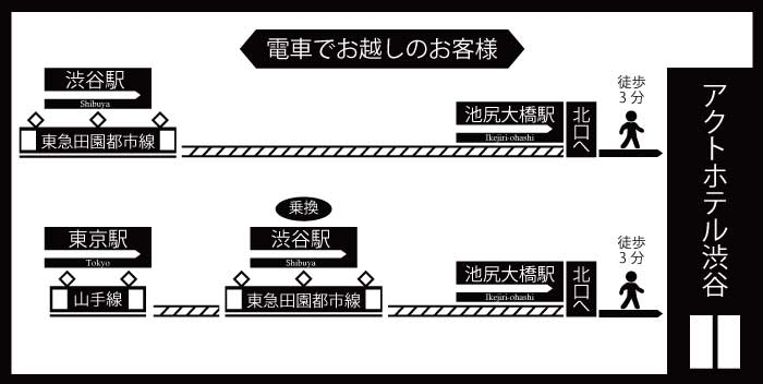 train_info